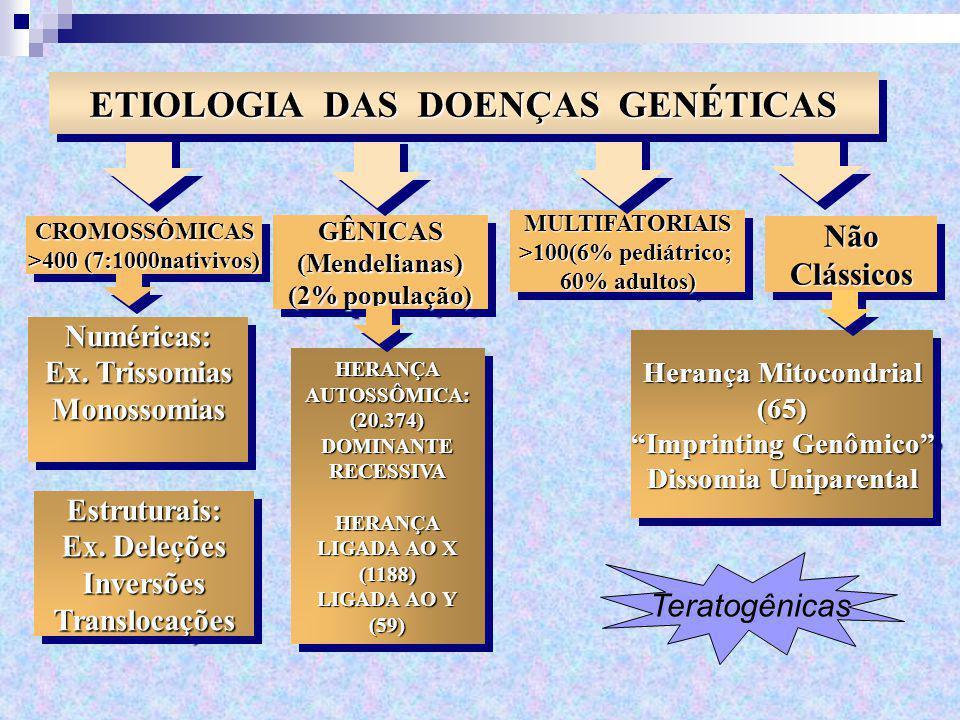 ETIOLOGIA DAS DOENÇAS GENÉTICAS