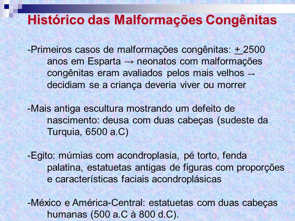 Histórico das Malformações Congênitas