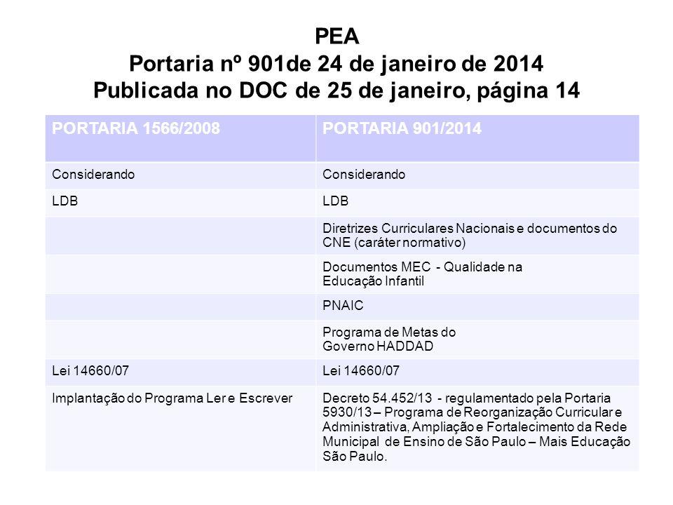 PEA Portaria nº 901de 24 de janeiro de 2014 Publicada no DOC de 25 de janeiro, página 14
