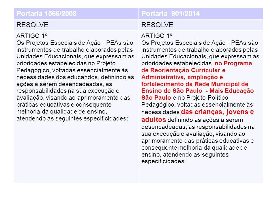Portaria 1566/2008 Portaria 901/2014 RESOLVE ARTIGO 1º
