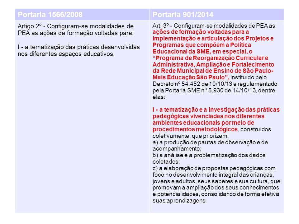 Portaria 1566/2008 Portaria 901/2014. Artigo 2º - Configuram-se modalidades de PEA as ações de formação voltadas para:
