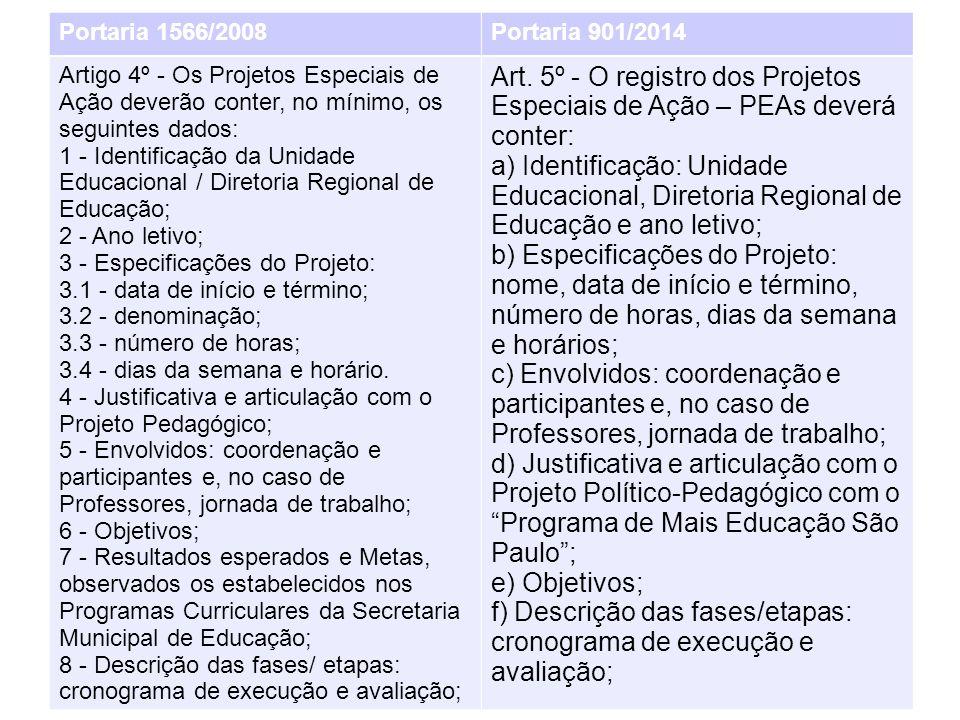 f) Descrição das fases/etapas: cronograma de execução e avaliação;