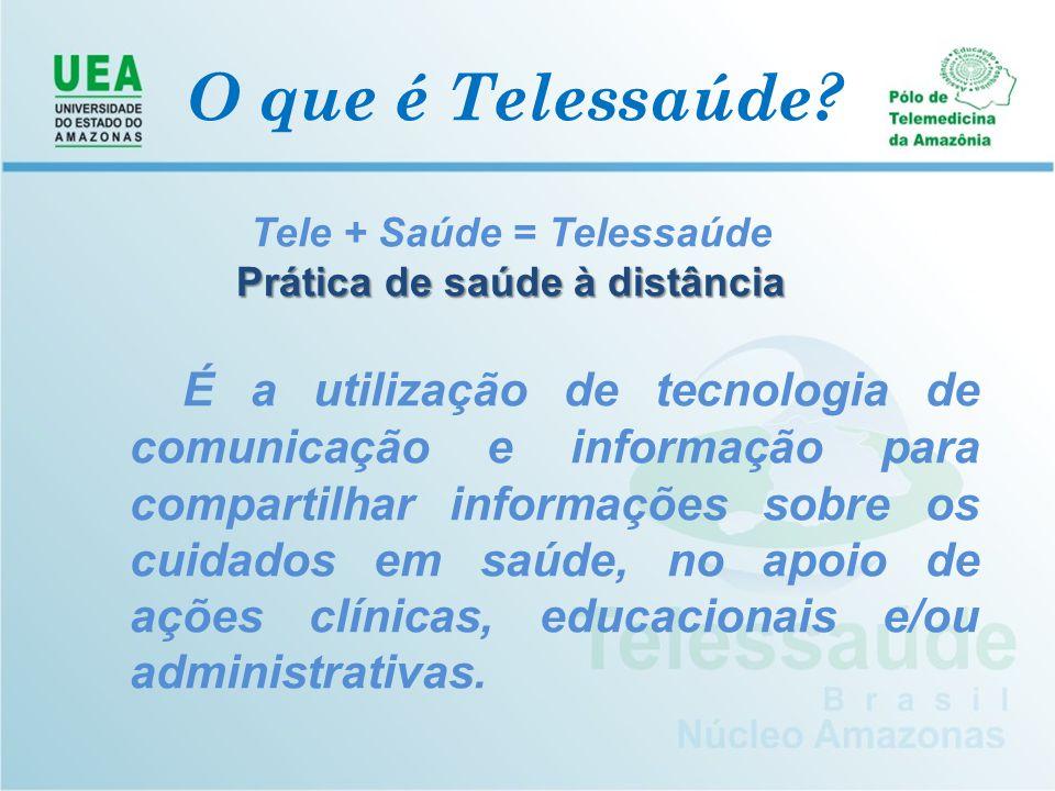 O que é Telessaúde Tele + Saúde = Telessaúde. Prática de saúde à distância.