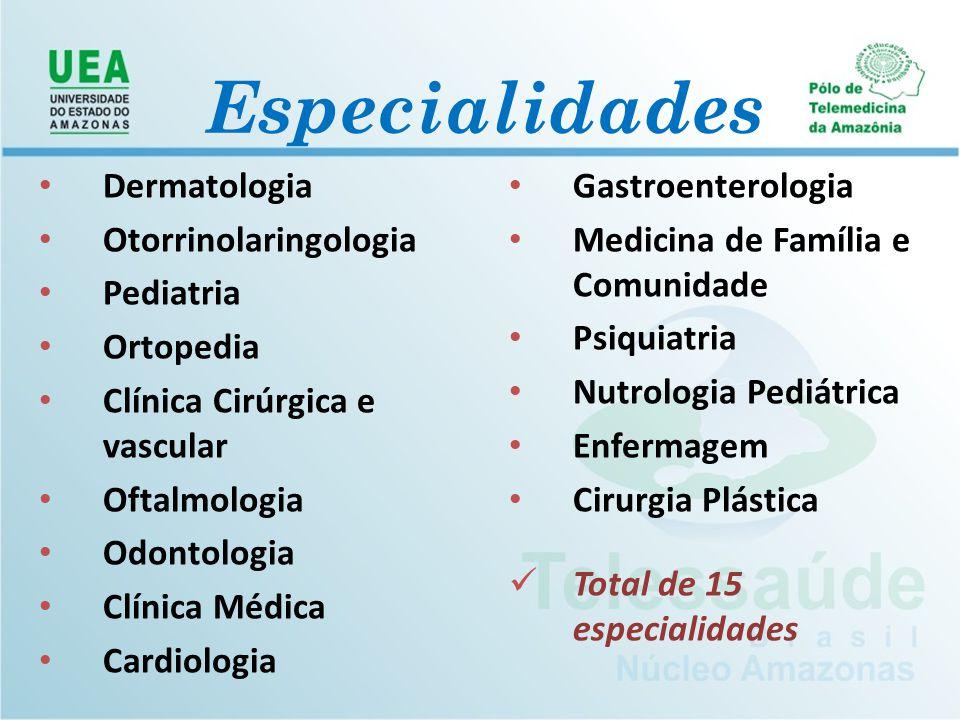 Especialidades Dermatologia Gastroenterologia Otorrinolaringologia