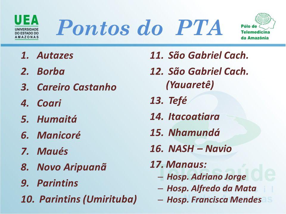Pontos do PTA Autazes São Gabriel Cach. Borba