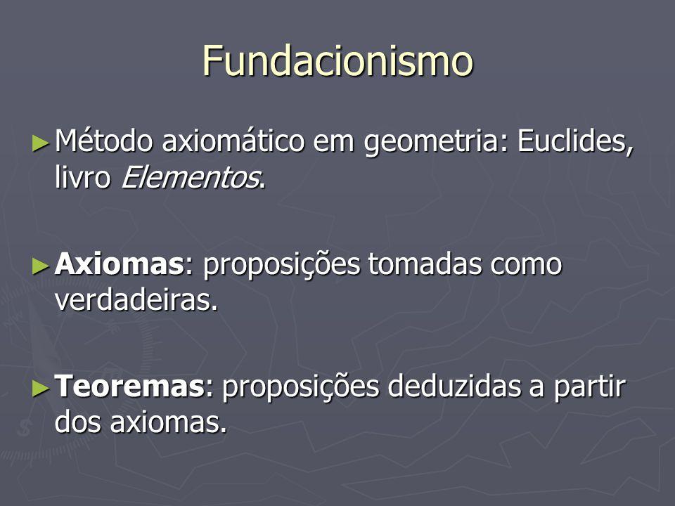 Fundacionismo Método axiomático em geometria: Euclides, livro Elementos. Axiomas: proposições tomadas como verdadeiras.