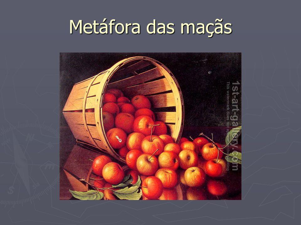 Metáfora das maçãs