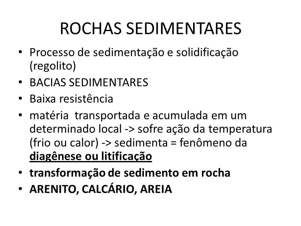 ROCHAS SEDIMENTARES Processo de sedimentação e solidificação (regolito) BACIAS SEDIMENTARES. Baixa resistência.