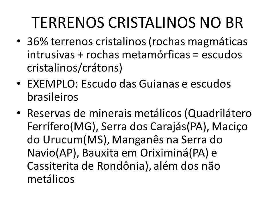 TERRENOS CRISTALINOS NO BR