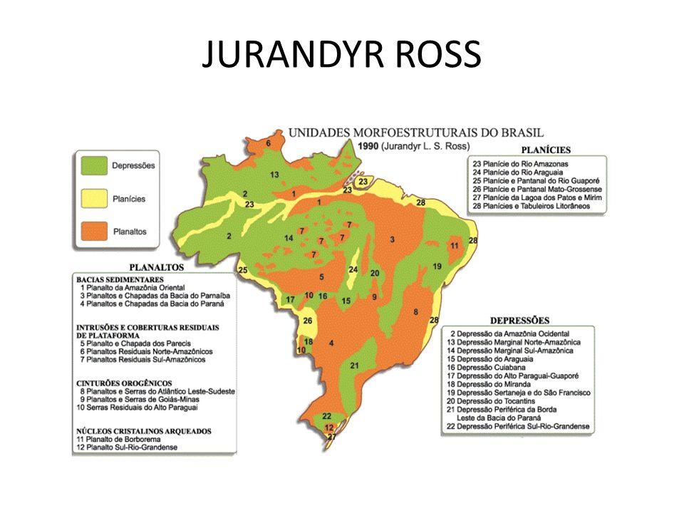 JURANDYR ROSS