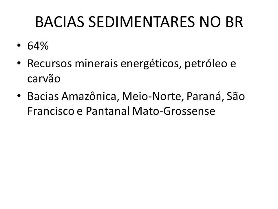 BACIAS SEDIMENTARES NO BR