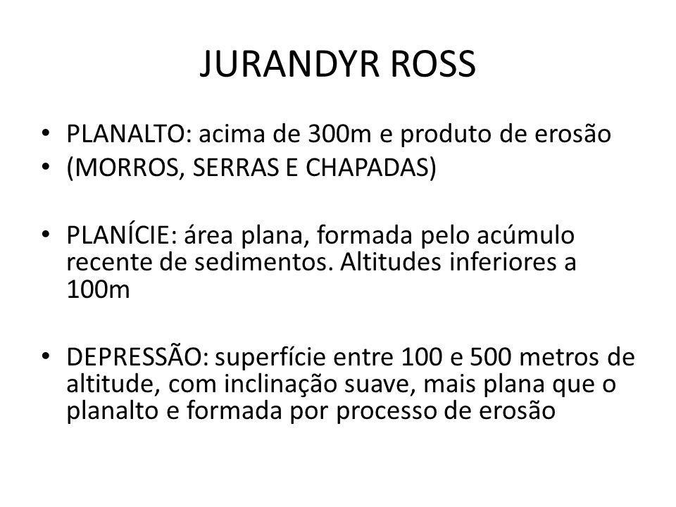 JURANDYR ROSS PLANALTO: acima de 300m e produto de erosão