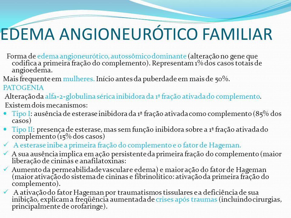 EDEMA ANGIONEURÓTICO FAMILIAR