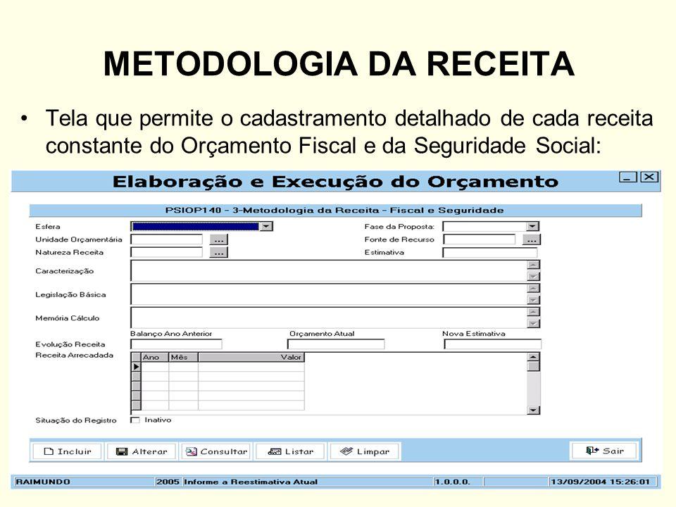 METODOLOGIA DA RECEITA