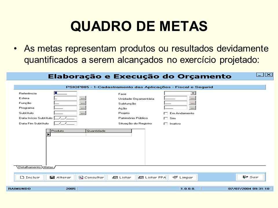 QUADRO DE METAS As metas representam produtos ou resultados devidamente quantificados a serem alcançados no exercício projetado: