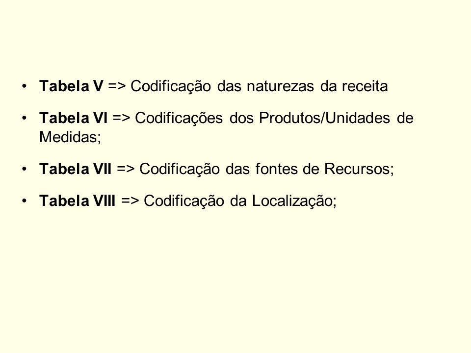 Tabela V => Codificação das naturezas da receita
