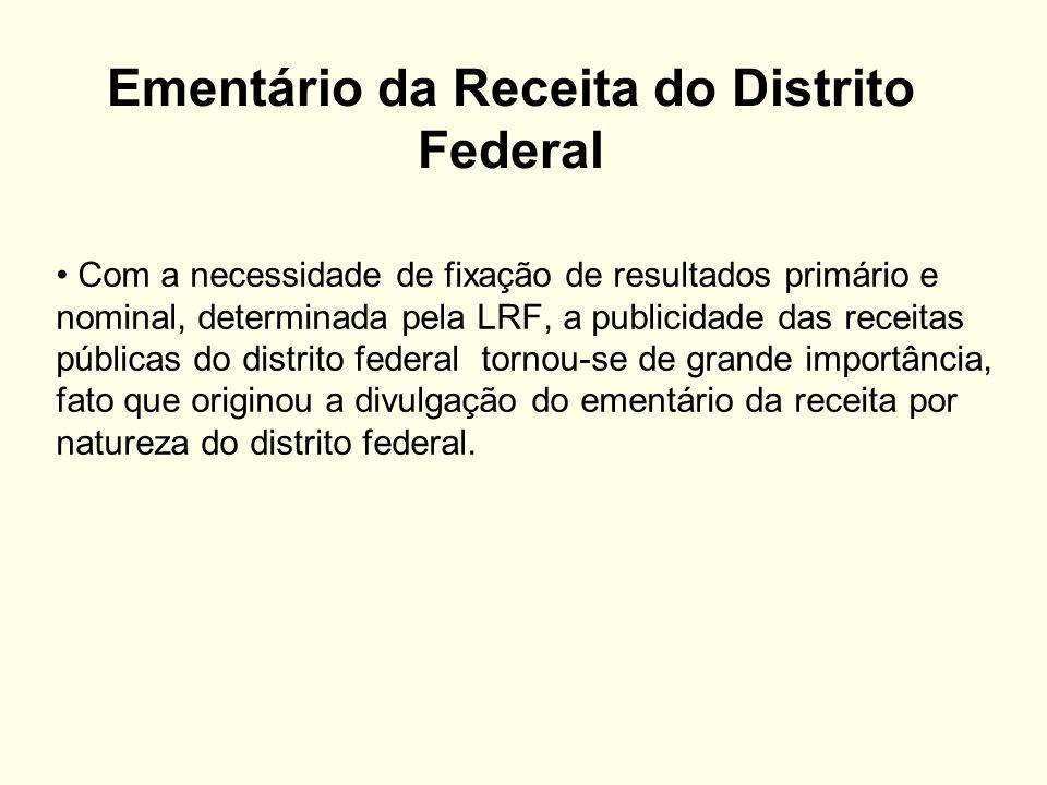 Ementário da Receita do Distrito Federal
