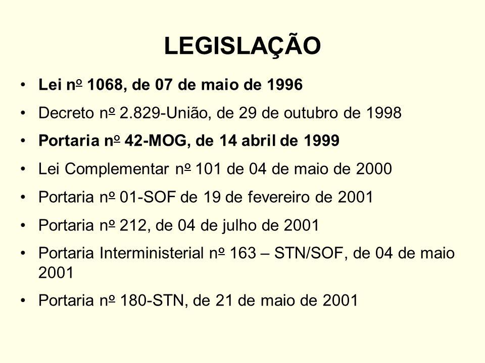 LEGISLAÇÃO Lei no 1068, de 07 de maio de 1996