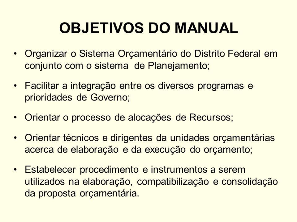 OBJETIVOS DO MANUAL Organizar o Sistema Orçamentário do Distrito Federal em conjunto com o sistema de Planejamento;