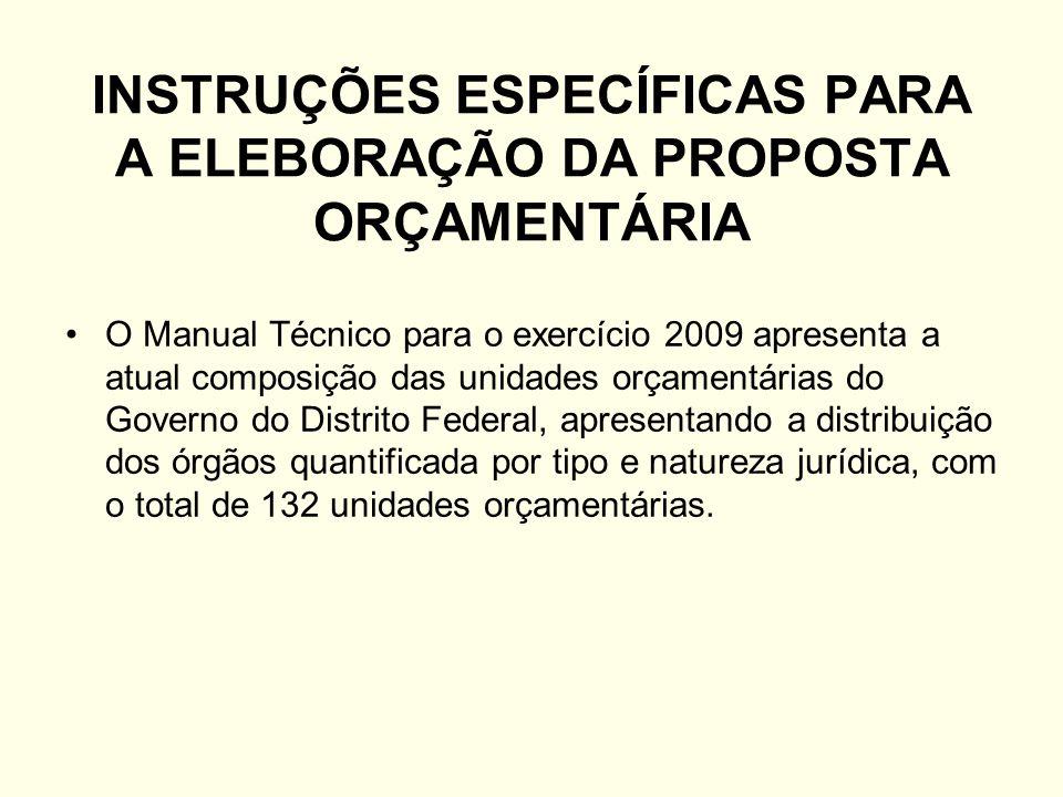 INSTRUÇÕES ESPECÍFICAS PARA A ELEBORAÇÃO DA PROPOSTA ORÇAMENTÁRIA