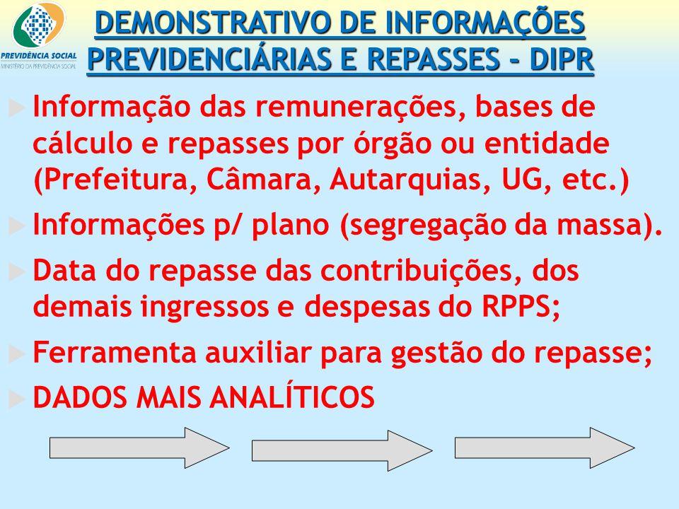 DEMONSTRATIVO DE INFORMAÇÕES PREVIDENCIÁRIAS E REPASSES - DIPR