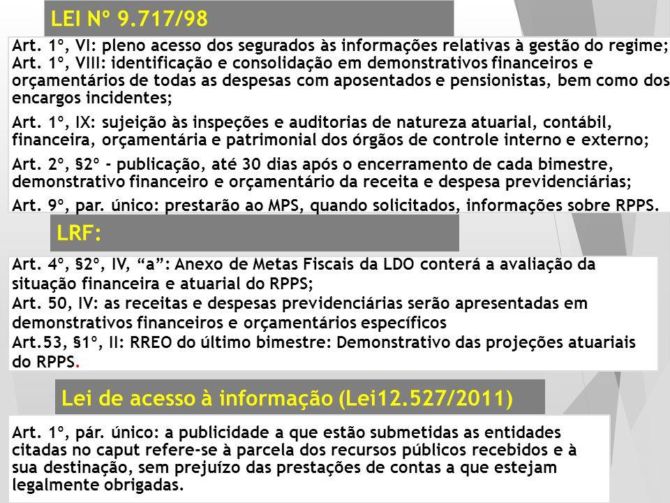 Lei de acesso à informação (Lei12.527/2011)
