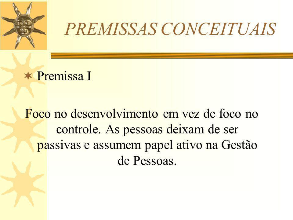 PREMISSAS CONCEITUAIS
