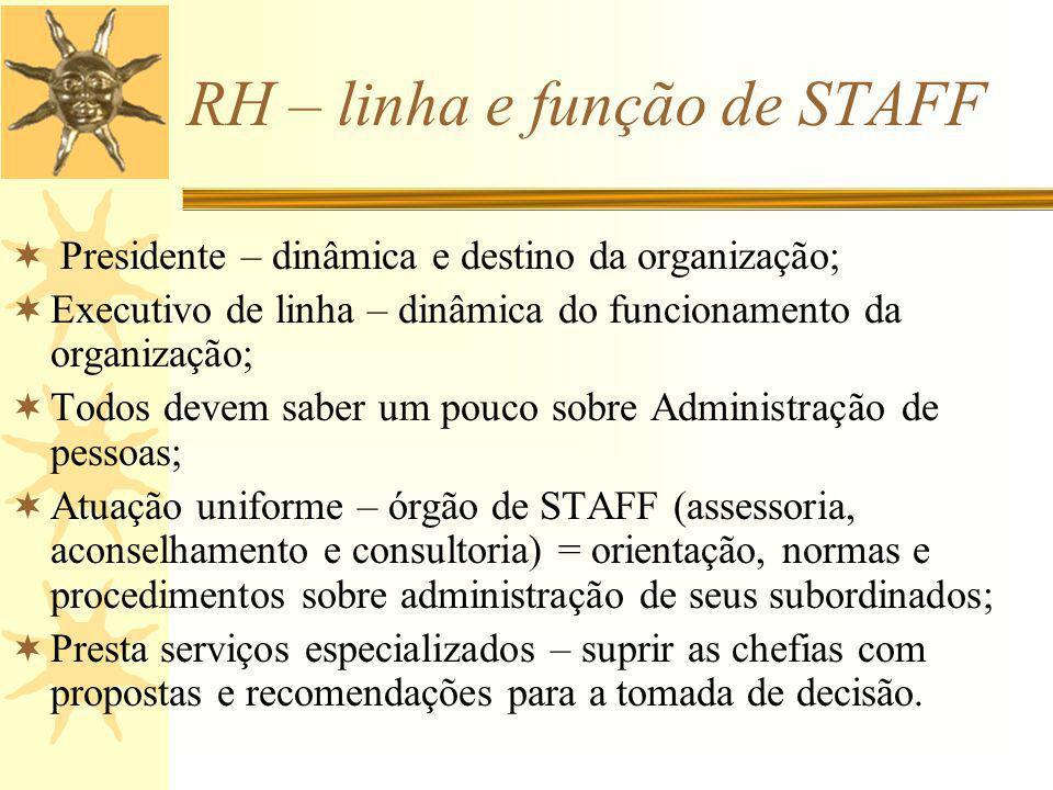 RH – linha e função de STAFF