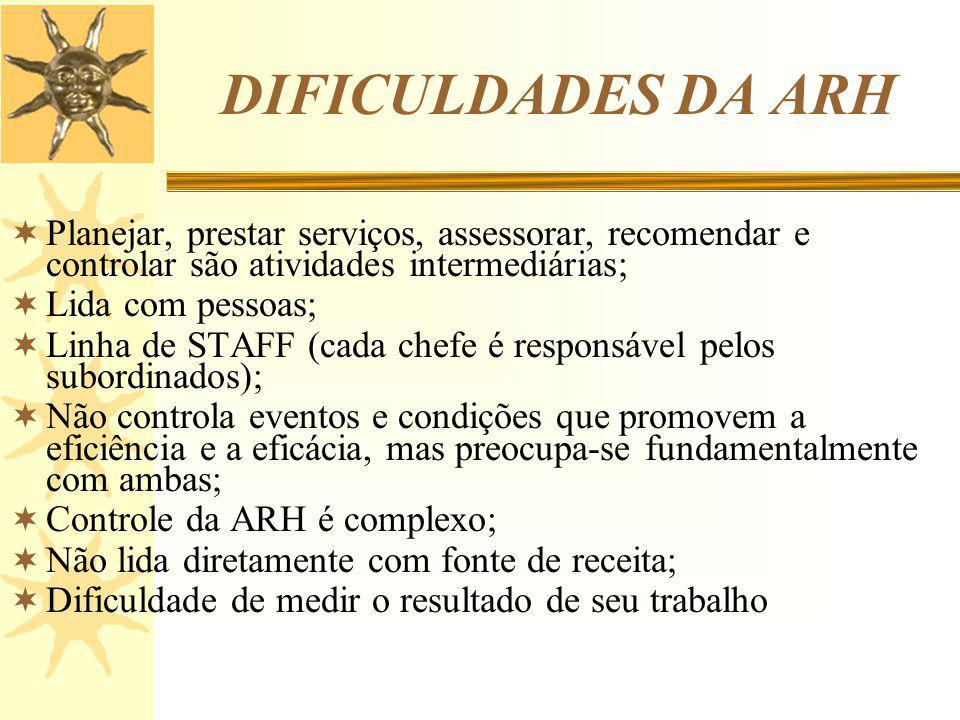 DIFICULDADES DA ARH Planejar, prestar serviços, assessorar, recomendar e controlar são atividades intermediárias;
