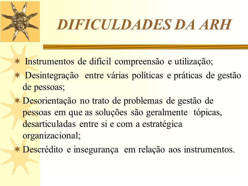 DIFICULDADES DA ARH Instrumentos de difícil compreensão e utilização;