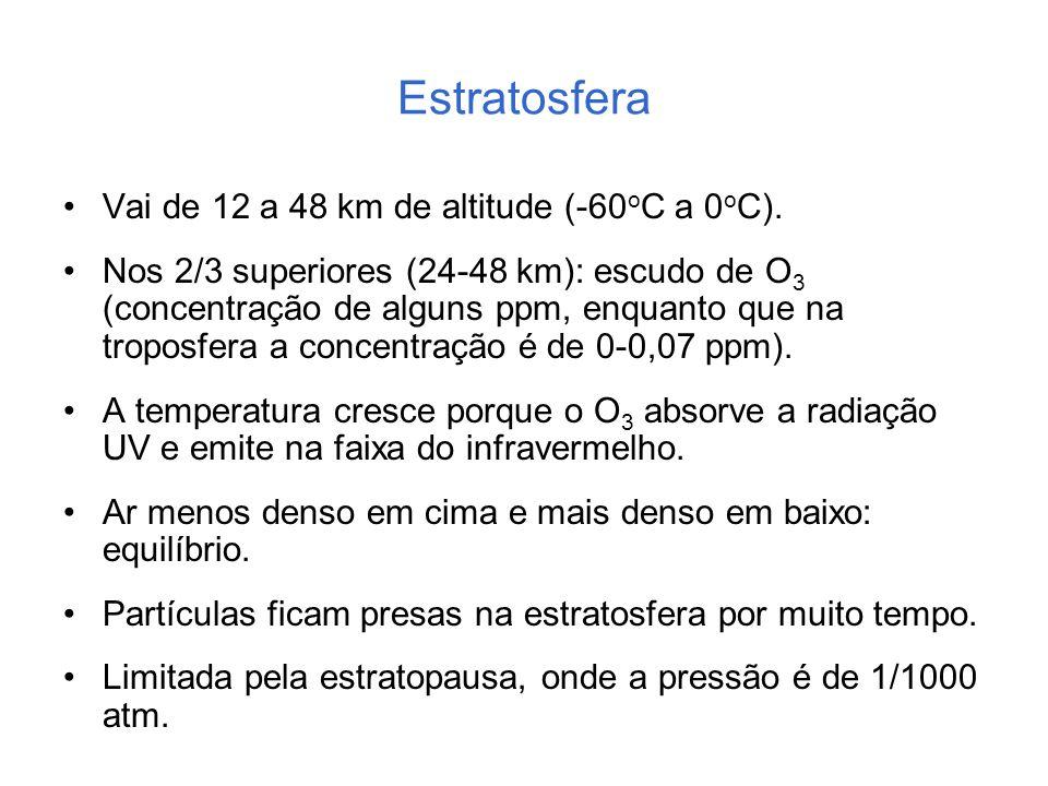 Estratosfera Vai de 12 a 48 km de altitude (-60oC a 0oC).