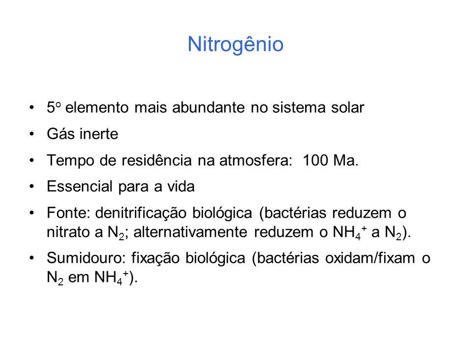 Nitrogênio 5o elemento mais abundante no sistema solar Gás inerte