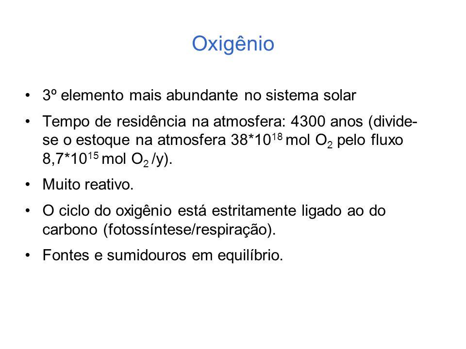 Oxigênio 3º elemento mais abundante no sistema solar