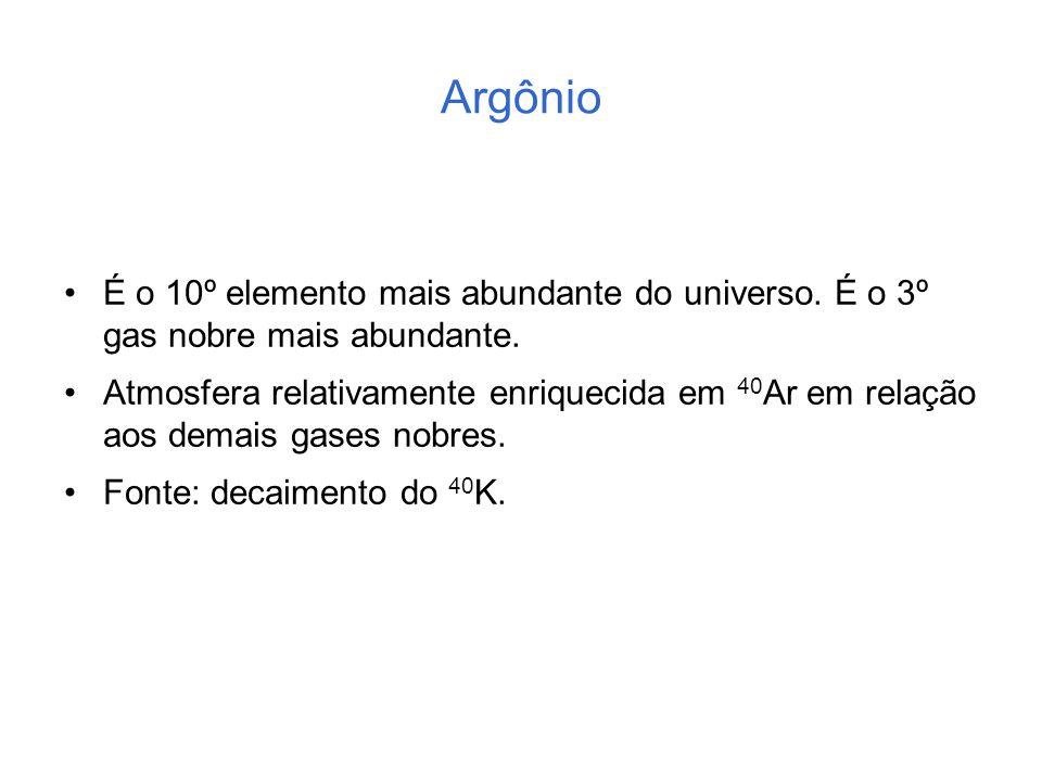 Argônio É o 10º elemento mais abundante do universo. É o 3º gas nobre mais abundante.