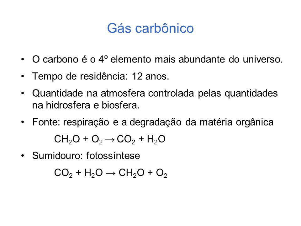 Gás carbônico O carbono é o 4º elemento mais abundante do universo.