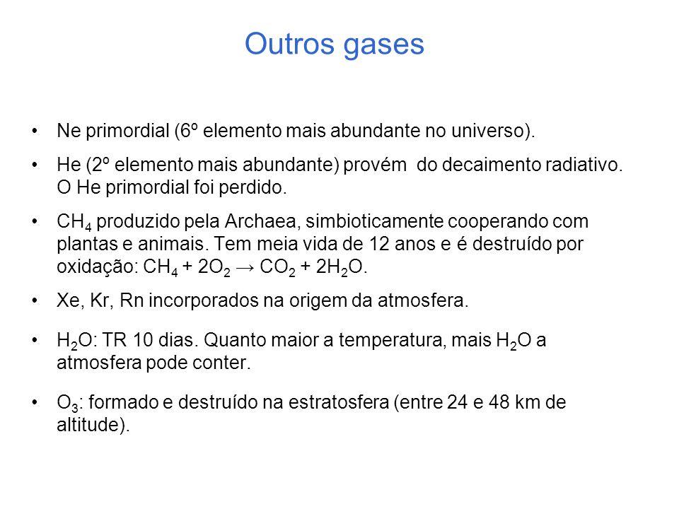 Outros gases Ne primordial (6º elemento mais abundante no universo).