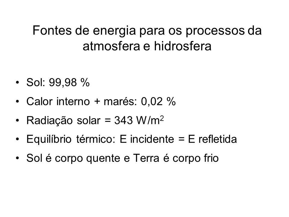 Fontes de energia para os processos da atmosfera e hidrosfera