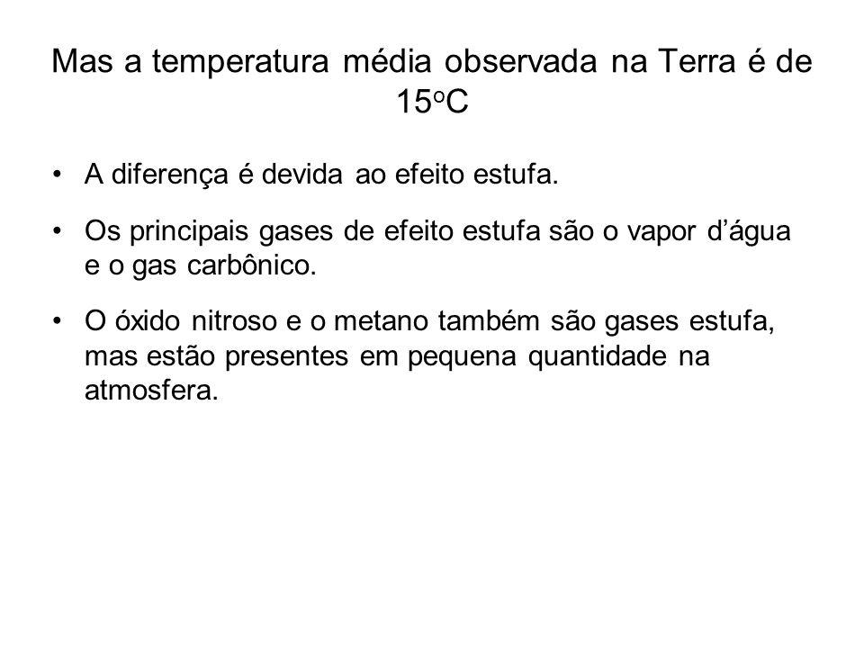 Mas a temperatura média observada na Terra é de 15oC