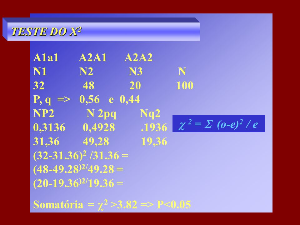 A1a1 A2A1 A2A2 N1 N2 N3 N. 32 48 20 100.