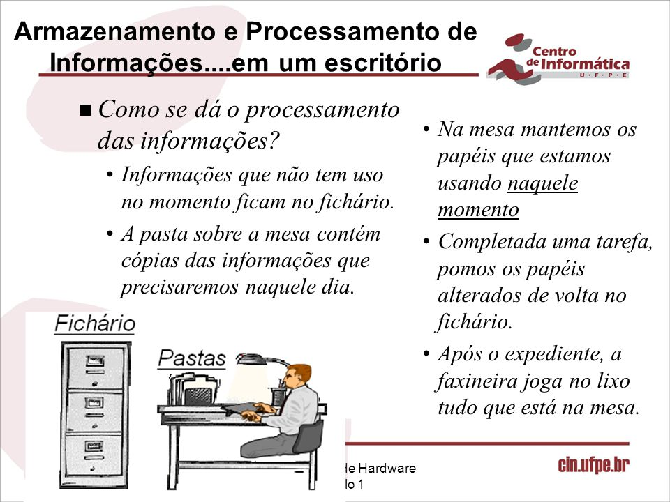 Armazenamento e Processamento de Informações....em um escritório