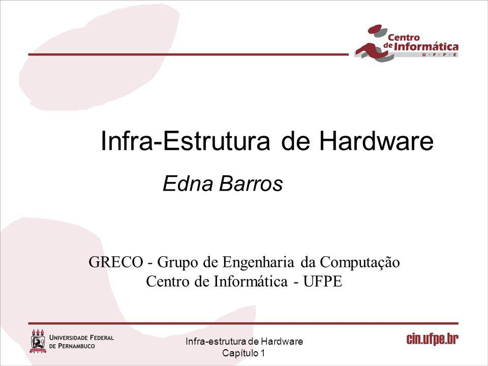 Infra-Estrutura de Hardware