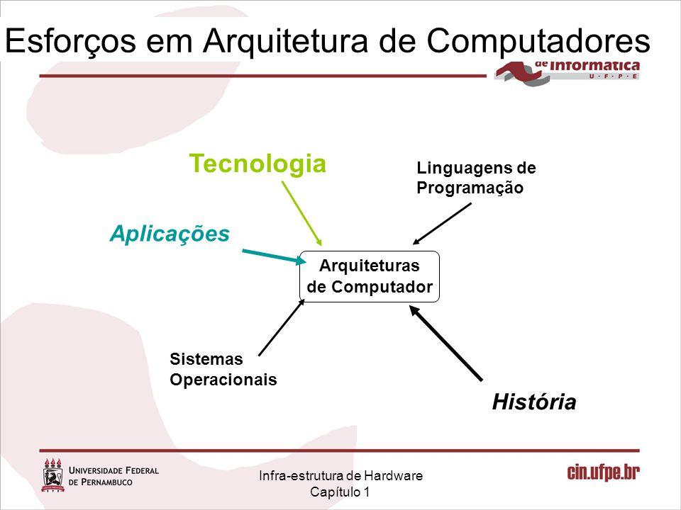 Esforços em Arquitetura de Computadores