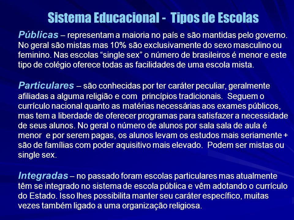 Sistema Educacional - Tipos de Escolas