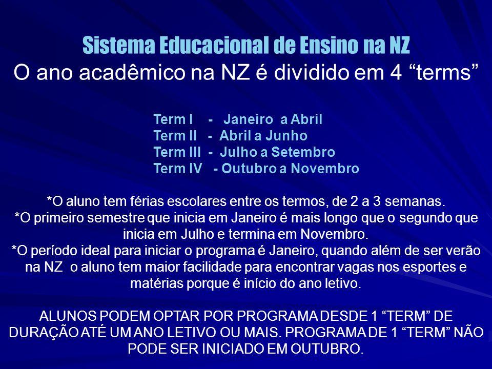 Sistema Educacional de Ensino na NZ