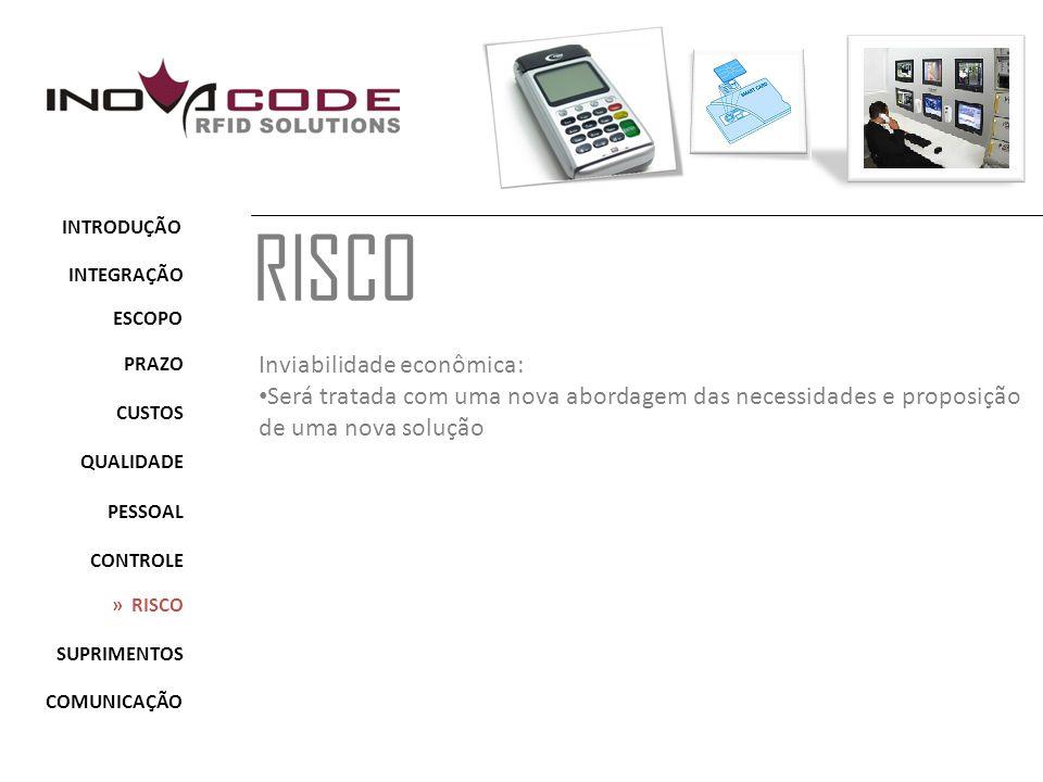 RISCO Inviabilidade econômica: