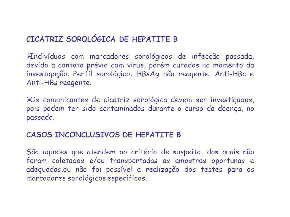 CICATRIZ SOROLÓGICA DE HEPATITE B