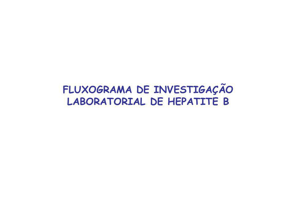 FLUXOGRAMA DE INVESTIGAÇÃO LABORATORIAL DE HEPATITE B