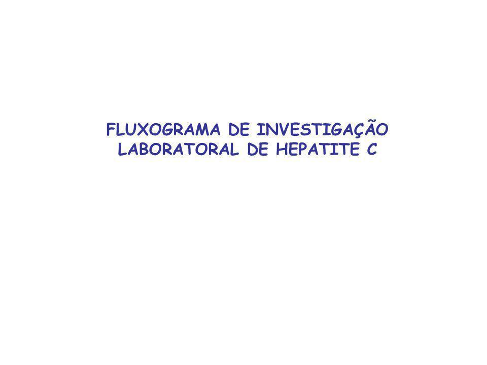 FLUXOGRAMA DE INVESTIGAÇÃO LABORATORAL DE HEPATITE C