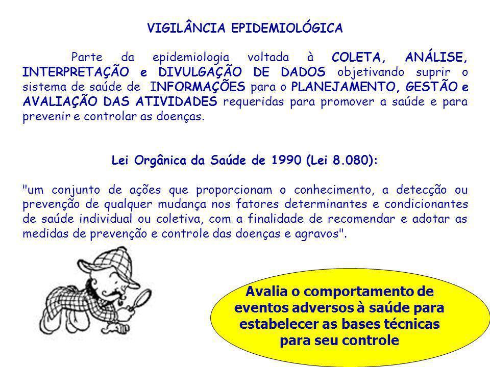 VIGILÂNCIA EPIDEMIOLÓGICA Lei Orgânica da Saúde de 1990 (Lei 8.080):