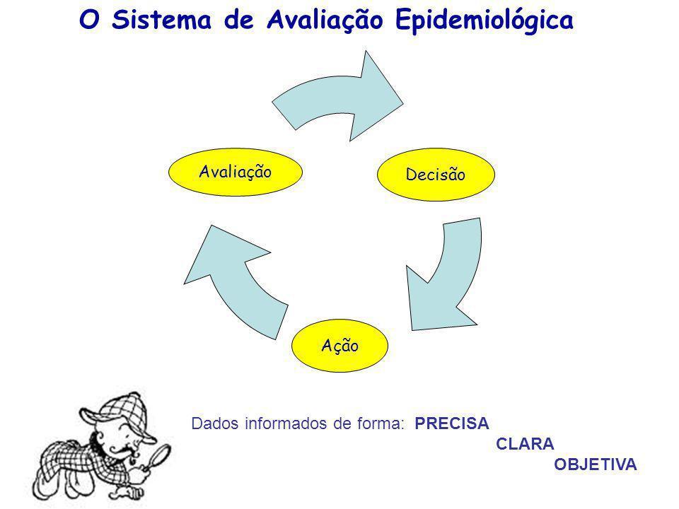 O Sistema de Avaliação Epidemiológica